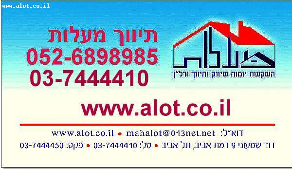 Real Estate Israel - Tel Aviv-Jaffa Ramat Hachayal  Maalot investments Real Estate Marketing Entrepreneurship