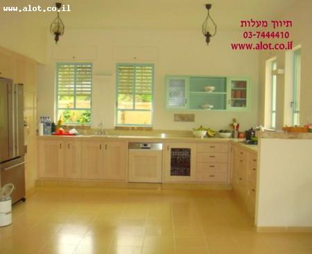 Real Estate Israel - Ramat ha-Sharon Neve Rasko  Maalot investments Real Estate Marketing Entrepreneurship